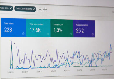 Competitor Paid Search Analysis: Why Is It So Important? via @sejournal, @SimilarWeb